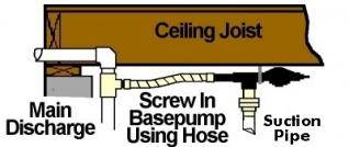 Drawing of Basepump ejector connected into primary sump pump discharge near the ceiling